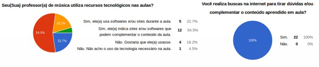 questionario2_5
